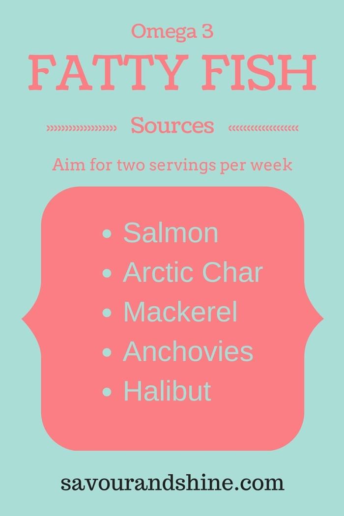 Fatty Fish Infographic